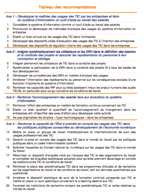 Tableau des 20 recommandations impact TIC